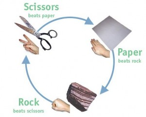 Rock Paper Scissors (English) by Agatha Knppelkuh Screenshot