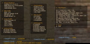 Psstats - PsychoStats RealTime ingame addon with AutoTeamBalance by KDR (Non OrangeBox) Screenshot